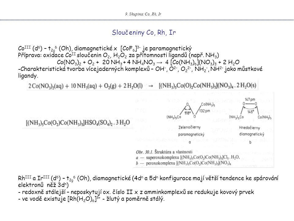 Co(NO3)2 + O2 + 20 NH3 + 4 NH4NO3 → 4 [Co(NH3)6](NO3)3 + 2 H2O